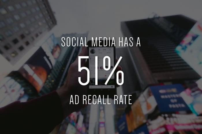 51%RECALL