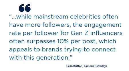Blog_Gen Z Brands_Quote