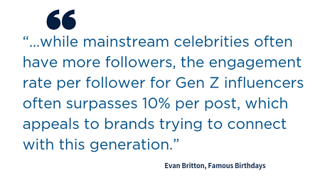 Blog_Gen Z Brands_Quote